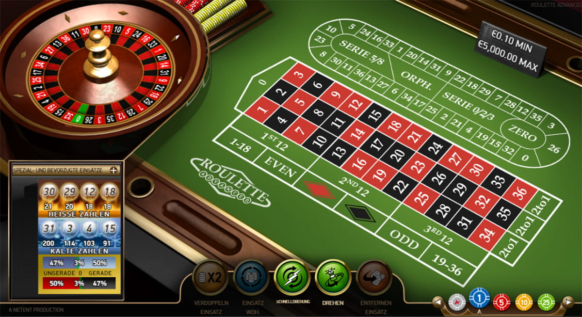 das beste roulette online casino