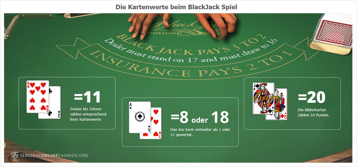 Blackjack Werte